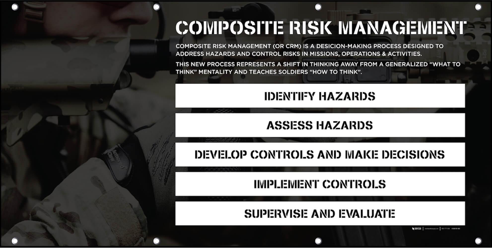 Composite Risk Management (CRM) Banner